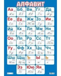 НЛО Плакат А-2 Алфавит прописной