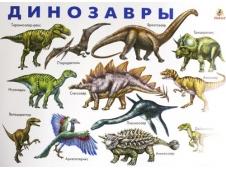 Обучающее пособие - плакат Динозавры