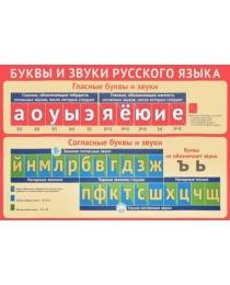 ПЛ-11237 Плакат Буквы и звуки русского языка (в инд. упаковке с европодвесом), 2000049134641