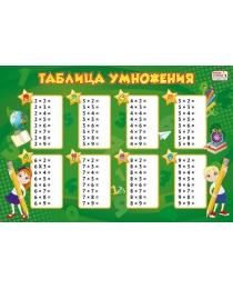 Таблица умножения, зелёный фон 10-07-0004