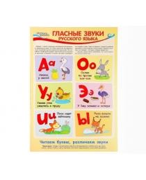 ПЛ-6094,6585, 5575 Плакат А-3