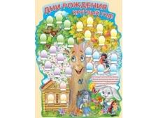 """Плакат """"Дни рождения круглый год!"""" 02,583,00"""